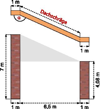 Aufgabenfuchs: Trigonometrie