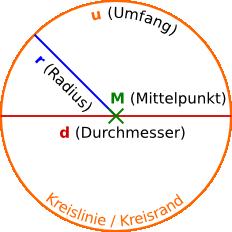 Aufgabenfuchs.de