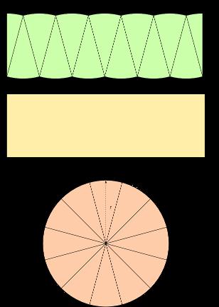 aufgabenfuchs: kreisfläche